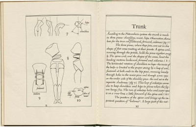 W. A. Dwiggins, interior spread from Marionette in Motion: The Püterschein System Diagrammed, Described (Detroit: Puppetry Imprints, 1939). Collection of Letterform Archive.
